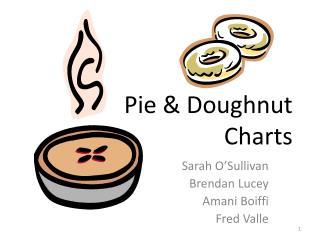 Pie & Doughnut Charts