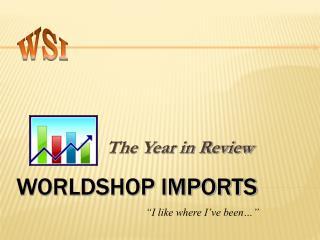 WORLDSHOP IMPORTS