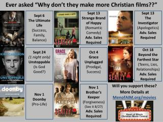 "Ever asked ""Why don't they make more Christian films??"""