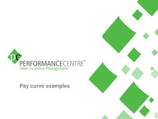 Pay curve examples