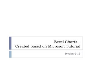 Excel Charts – Created based on Microsoft Tutorial