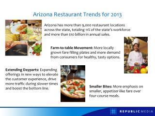 Arizona Restaurant Trends for 2013