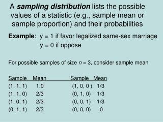 A  sampling distribution lists the possible values of a statistic (e.g., sample mean or sample proportion) and their pr