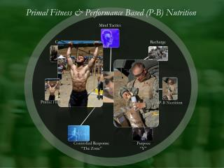 P-B Nutrition