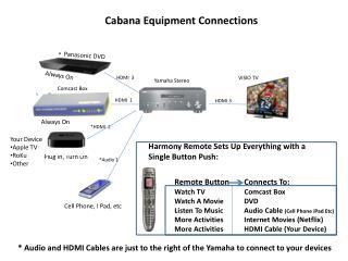 Comcast Box
