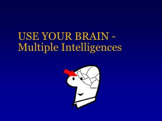 use your brain - multiple intelligences