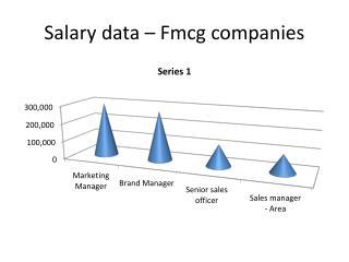 Salary data –  Fmcg  companies