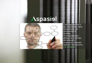 Le  BASI  DI  DATI  : le fondamenta dei moderni sistemi Software