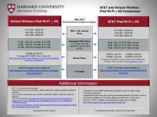 AT&T and Verizon Wireless   iPad  Wi-Fi + 4G Comparison