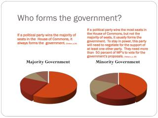 Who forms the government?