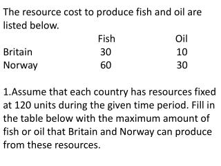The resource cost to produce fish and oil are listed below.                                        Fish