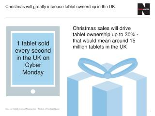 Christmas will greatly increase tablet ownership in the UK