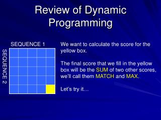 Review of Dynamic Programming