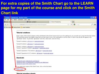 For extra copies of the Smith Chart go to the  LEARN  page for my part of the course and click on the Smith Chart link