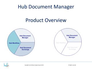 Hub Document Manager Product Overview
