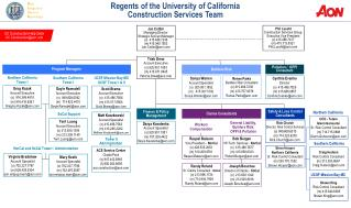 Regents  of the University of California Construction  Services Team