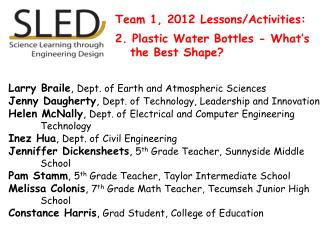 Team 1, 2012 Lessons/Activities: 2. Plastic Water Bottles - What's      the Best Shape?