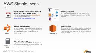 AWS Simple  Icons v2.2