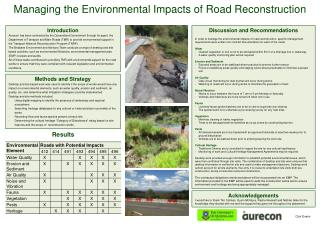 Managing the Environmental  I mpacts of Road Reconstruction