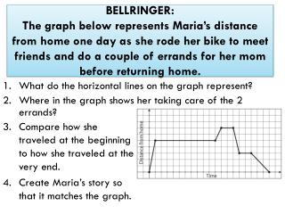 What do the horizontal lines on the graph represent? Where in the graph shows her taking care of the 2 errands?
