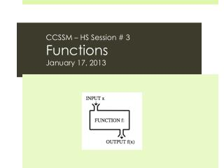 CCSSM  – HS Session #  3 Functions January 17, 2013