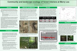 Community and landscape ecology of forest interiors at Merry Lea Aradhana J. Roberts and Jonathon Schramm Goshen Colleg