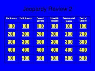 Jeopardy Review 2