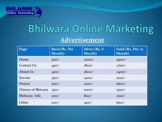 Bhilwara  Online Marketing