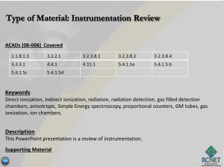 Type of Material : Instrumentation Review