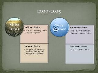 2020-2025