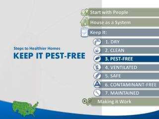 KEEP IT PEST-FREE