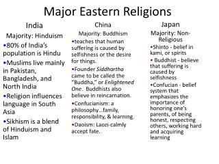 Major Eastern Religions