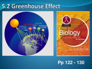5.2 Greenhouse Effect