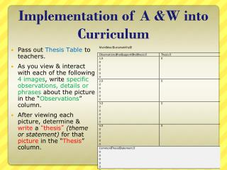 Implementation of A &W into Curriculum