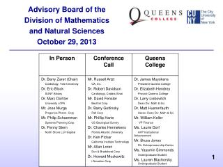 Advisory Board of the Division of Mathematics and Natural Sciences October  29, 2013