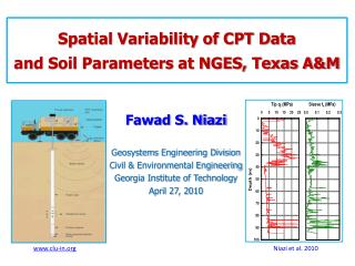 Fawad S. Niazi Geosystems  Engineering Division Civil & Environmental Engineering Georgia Institute of Technology April