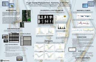 Puget Sound Phytoplankton, Nutrients, & Weather
