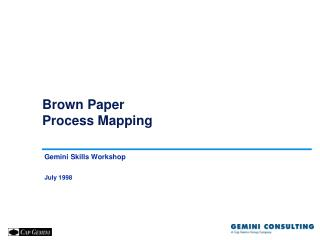 Brown Paper  Process Mapping