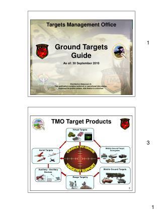 Targets Management Office