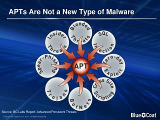 APTs Are Not a New Type of Malware