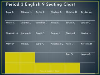 Period 3 English 9 Seating Chart