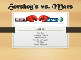 Hershey's vs. Mars