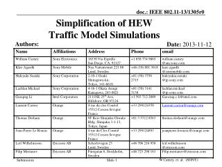Simplification of HEW  Traffic  M odel  S imulations