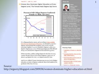 Source: http://mjperry.blogspot.com/2009/06/women-dominate-higher-education-at.html