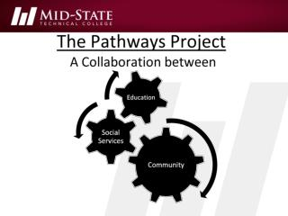 What is the Pathways Project?