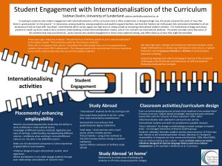 Student Engagement with Internationalisation of the Curriculum Siobhan Devlin, University of Sunderland  siobhan.devlin