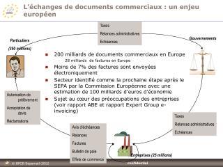 L'échanges de documents commerciaux : un enjeu européen