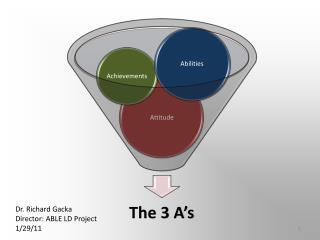 Dr. Richard Gacka Director: ABLE  LD Project 1/29/11