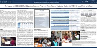 The Impact of 2006-2012 CReSIS Summer Research Programs that  I nfluence Students' Choice of a STEM Related Major In C