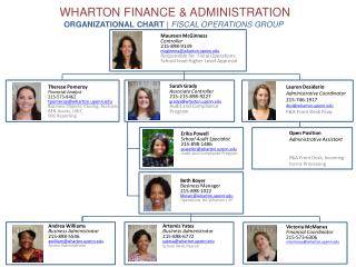 Wharton Finance & Administration